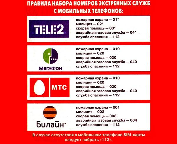 телефоны экстренных служб