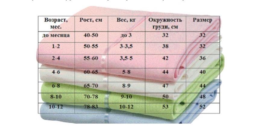 Стандартные размеры пеленок