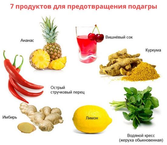 Что можно кушать