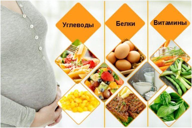 Что нужно кушать беременным
